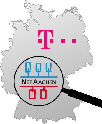 Service, den man bei beiden Unternehmen vergeblich sucht: NetAachen und Deutsche Telekom.