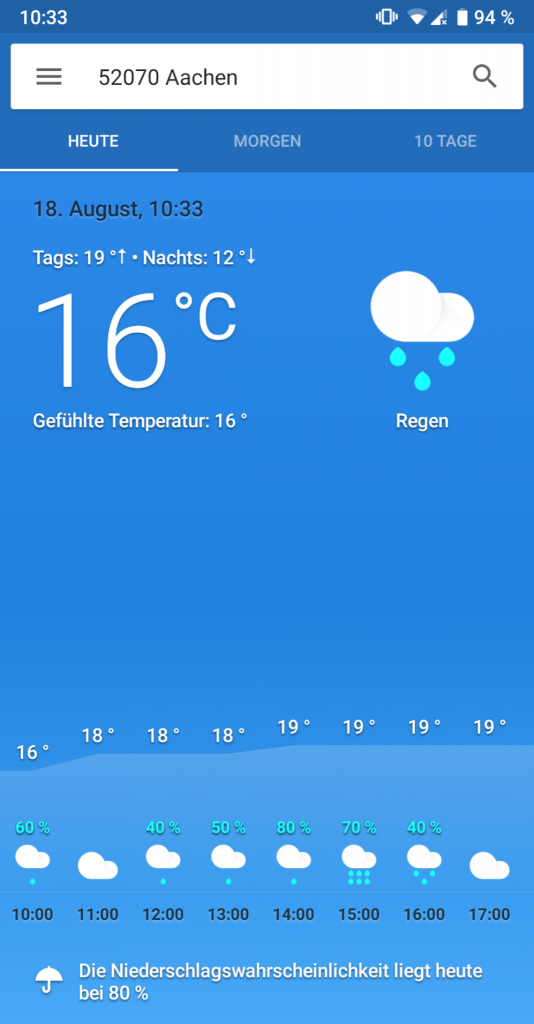 Das Wetter heute in Aachen